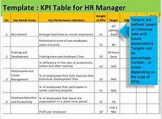 Hr Kpi Template Excel calendar template excel