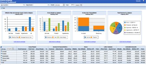 nexnow connectwise integrations custom reporting