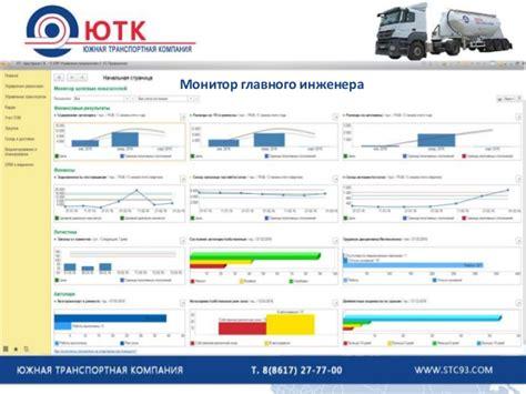Приложение n 1. перечень целевых показателей в области энергосбережения и повышения энергетической эффективности . гарант