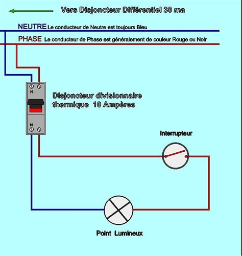 branchement electrique interrupteur le branchement electrique comment faire circuit simple allumage b 226 tir sa maison 224 moindre co 251 t