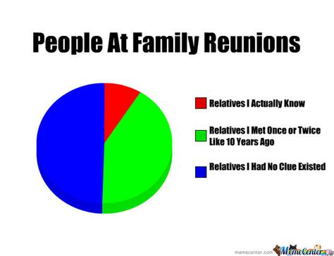 Family Reunion Meme - family reunions by icanhaztriixz meme center
