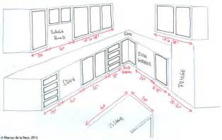 average size kitchen island layout reshaping our footprint