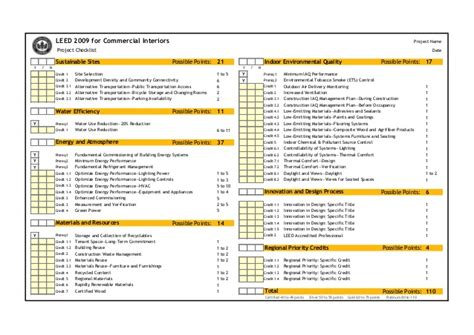 Home Design Checklist : Leed 2009 For Commercial Interiors Ci2009 Checklist