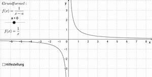 Asymptote Berechnen Gebrochen Rationale Funktion : gebrochen rationale funktionen geogebra ~ Themetempest.com Abrechnung