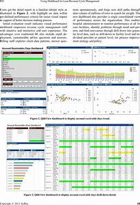 Chart Board Paper Using Dashboard For Lean Revenue Cycle Management