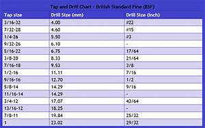1 4 Bsp Tap Drill Size Chart Best Picture Of Chart