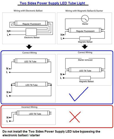 wiring diagram for led 48 inch without ballast 51