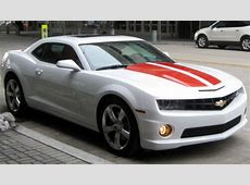 Importing A Car from USA to Australia American Cars