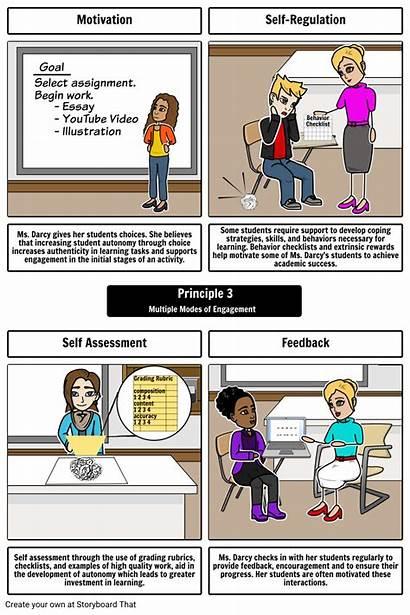 Universal Learning Udl Examples Strategies Prinzip Principle