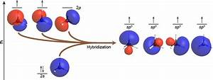 30 Write The Orbital Diagram Of Carbon Before Sp3