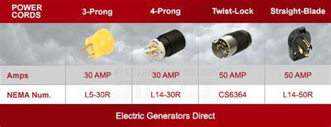Generator Power Cord Buyer's Guide