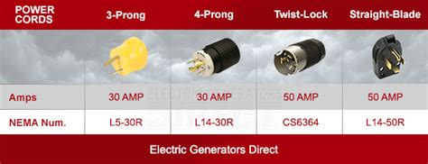 Generator Power Cord Buyer Guide How Pick The