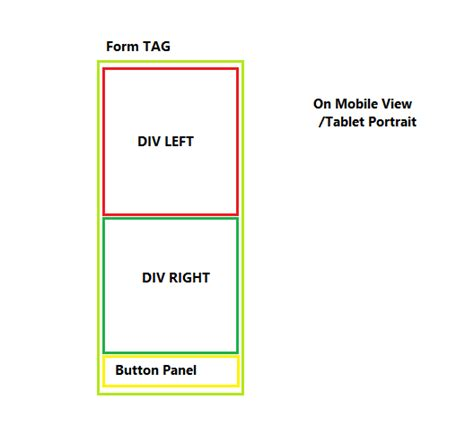 Div Left Jquery Bootstrap Left Right Div Block Alignment