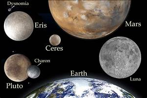 Library Notes: Why Pluto is not a Planet