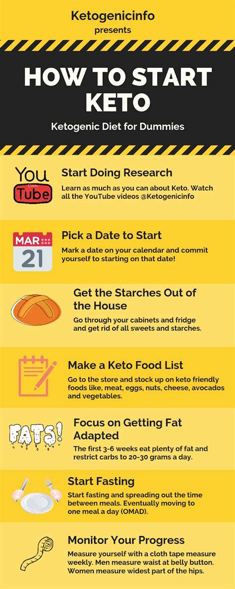 ketogenicinfo ketogenic diet food list