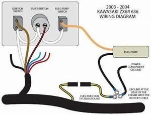 [DIAGRAM_5UK]  2004 Zx6r Wiring Diagram. power source wiring diagram in 2004 kawasaki  ninja zx6r. 2004 kawasaki ninja zx6r wiring diagram by elizabethcovey. 2001  zx6r in need of a wiring diagram anyone. just when | 03 Kawasaki 636 Wiring Diagram |  | 2002-acura-tl-radio.info