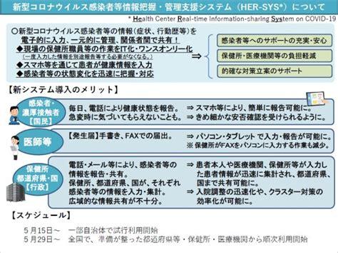 栃木 コロナ ウイルス 感染 者