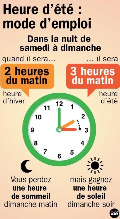 Modification De L Heure by Changement D Heure D Ete