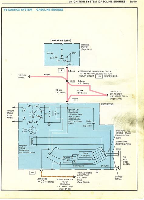 1980 Chevy Wiring by Free Auto Wiring Diagram May 2011