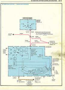 Free Auto Wiring Diagram  Chevrolet Malibu V8 Ignition