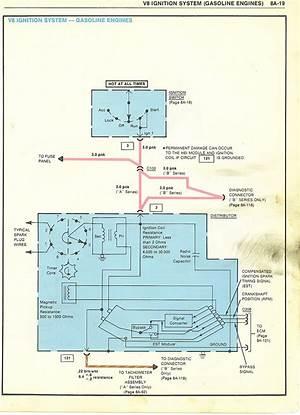 2004 Chevrolet Malibu Wiring Diagram 25830 Netsonda Es