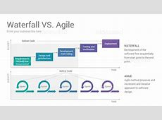 Agile Project Management PowerPoint Presentation Template