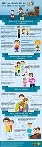 I Want To Stop Yelling At My Kids Infographic Kiddycharts