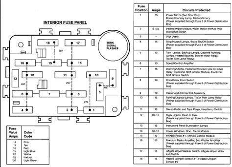 89 Ford E 250 Fuse Diagram by Need A Diagram Of The Inside Fuse Box On The Ford Explorer