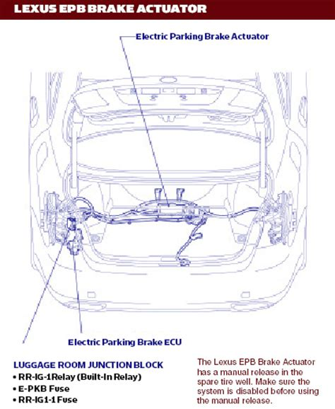 unlock the secrets of electronic parking brakes search