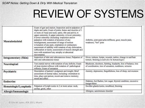 review of systems template soap notes getting and with translation