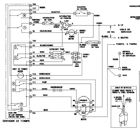 diagrama electrico de refrigeradora lg modelo gr24w11cpf app co
