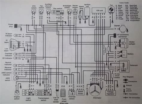 where would i find a wiring diagram for a 1994 polaris trail 400l 2stroke