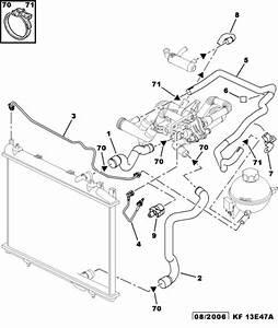 Circuit De Refroidissement Moteur : probl me de surchauffe moteur 206 hdi dv6ted4 refroidissement m canique lectronique ~ Gottalentnigeria.com Avis de Voitures