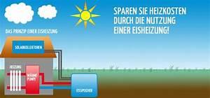 Kosten Heizungsanlage Erneuern : heizungsarten abwrackpr mie heizungsanlagen ~ Lizthompson.info Haus und Dekorationen