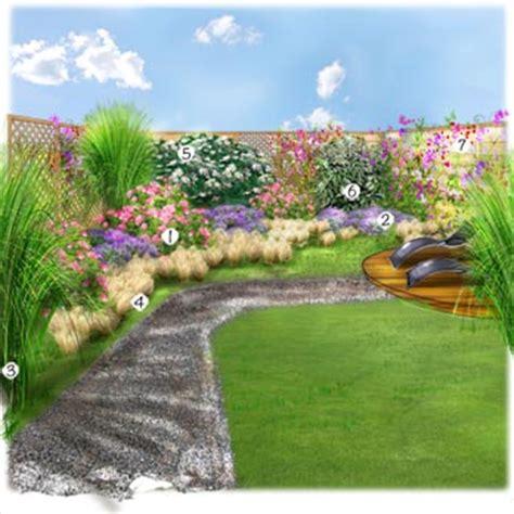 cuisine ete exterieur un petit jardin bien tranquille jardin extérieur jardineries truffaut projet d 39 aménagement