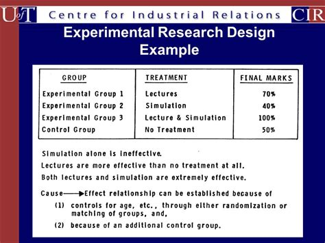 exle of research design research methods design outline ppt