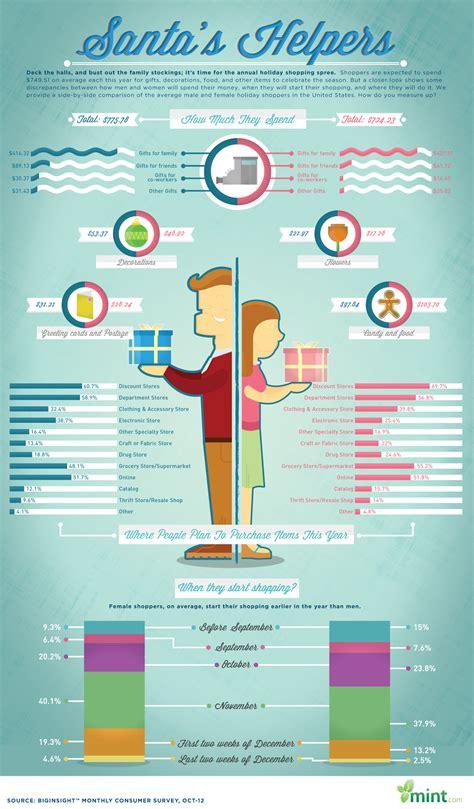 infographic  side  side comparison  male  female