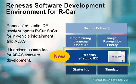 Renesas Unveils Integrated Software Development. I Need A Criminal Lawyer Power Nissan Gilbert. Affordable Insurance Solutions. Print Event Tickets Online Movers Hayward Ca. College In Evansville Indiana. Public Defense Attorney Window Blinds Levolor. Regents University Online Credit Report Forms. Washington State Senate Elections. Radiology Tech Programs Online
