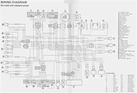 xt 600 wiring diagram wiring library