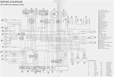 Triumph 600 Wiring Diagram by Xt 600 Wiring Diagram Wiring Library