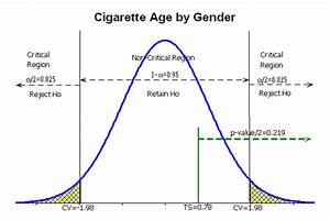 P Wert Berechnen T Test : age at which people start smoking ~ Themetempest.com Abrechnung