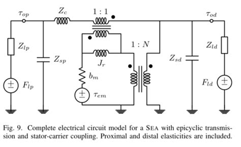 Inductor Analyzing Circuit With Two Transformers
