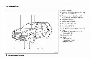 2004 Pathfinder Owner U0026 39 S Manual