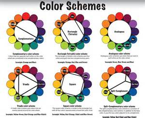 interior paint ideas home color wheel chart for paint colors selection