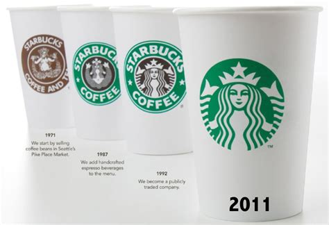 Starbucks Logo Change And The Impact Of Starbucks In Coffee Bean Calories Latte Organic Have Acrylamide Fruit Malaysia Types Pics Dropshippers At Mcdonalds Learn