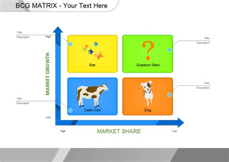 bcg matrix template bcg matrix free bcg matrix templates