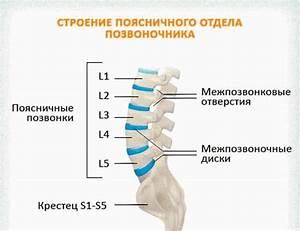 Деформирующий артроз щиколотки лечение