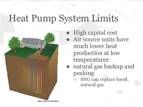 Air Source Heat Pump With Gas Backup Images