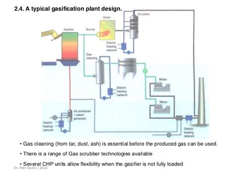 feasibility study wood gasification power plant