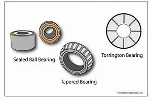 Types Of Manual Transmission Bearings